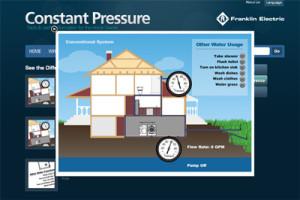 constant_pressure_screen